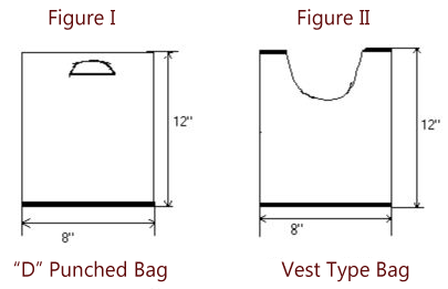 Shape of Bags